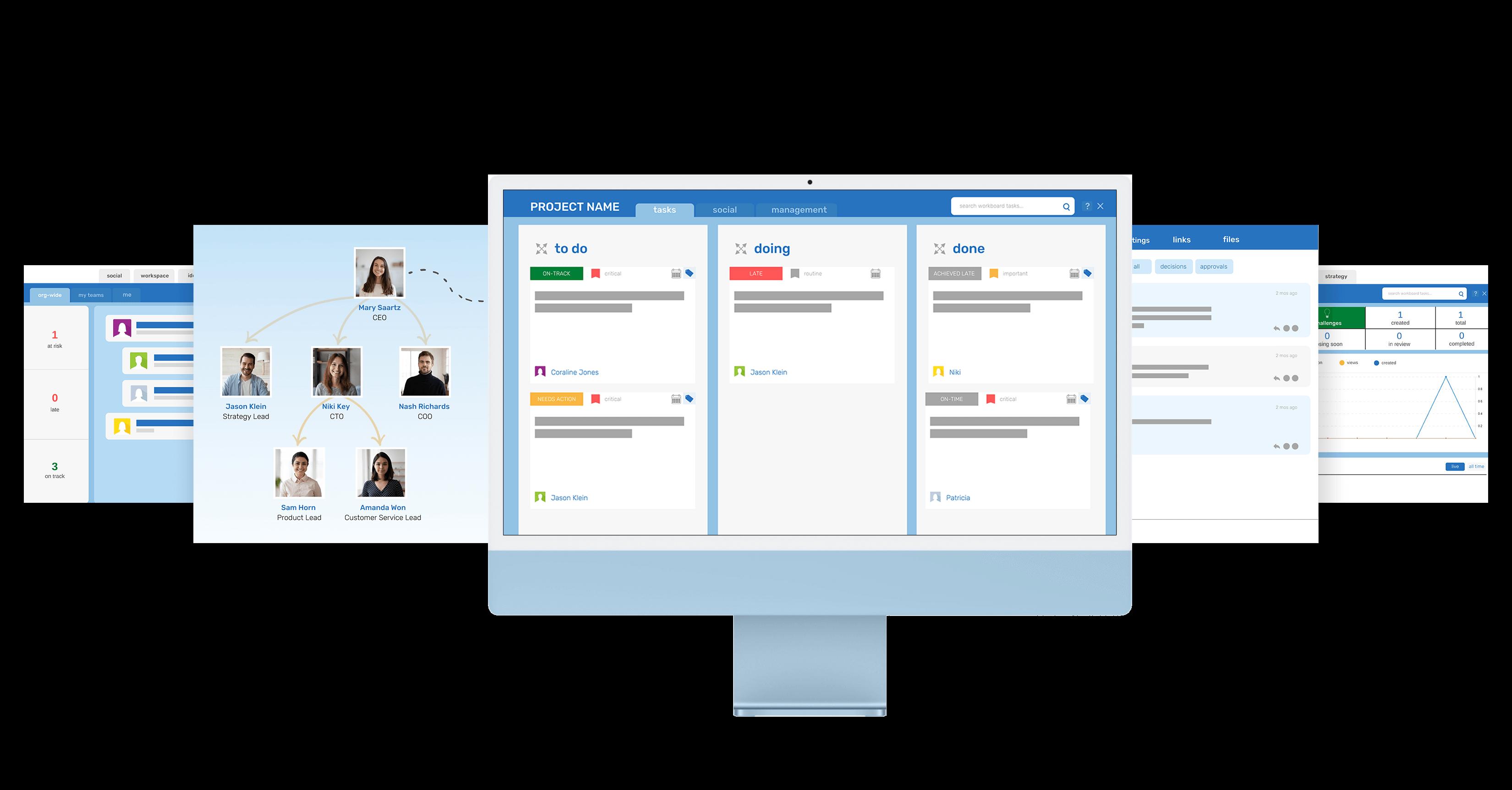 15-in-1 agile digital workplace
